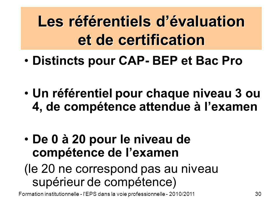 Formation institutionnelle - l'EPS dans la voie professionnelle - 2010/201130 Les référentiels dévaluation et de certification Distincts pour CAP- BEP