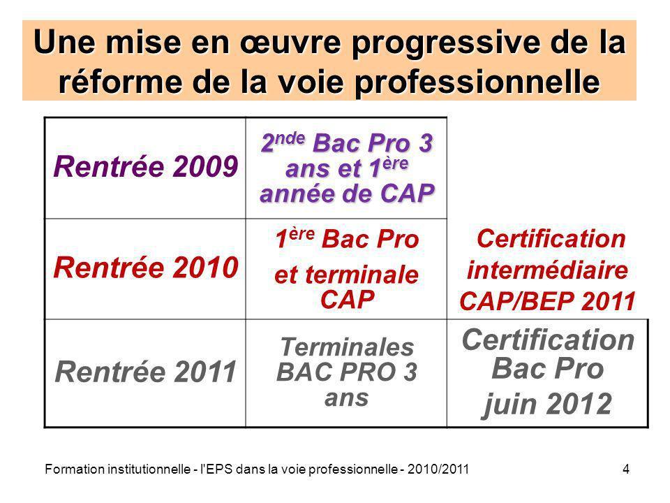 Formation institutionnelle - l'EPS dans la voie professionnelle - 2010/20114 Une mise en œuvre progressive de la réforme de la voie professionnelle Re