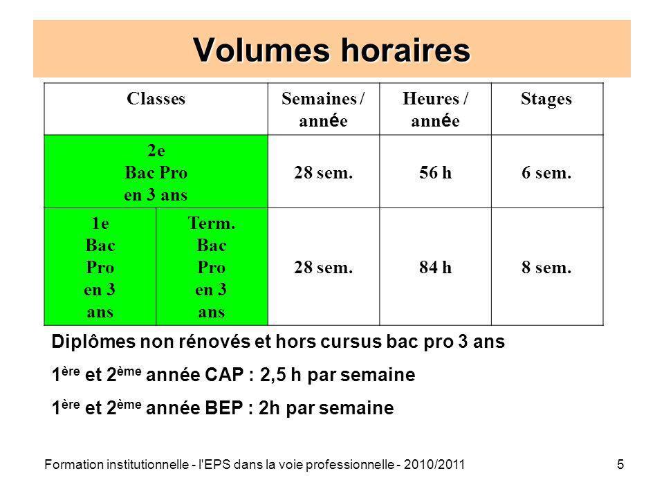 Formation institutionnelle - l'EPS dans la voie professionnelle - 2010/20115 Volumes horaires Diplômes non rénovés et hors cursus bac pro 3 ans 1 ère