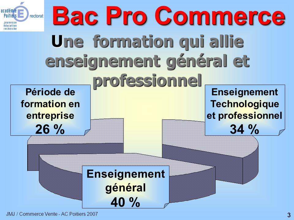 JMJ / Commerce Vente - AC Poitiers 2007 4 Contenu des enseignements professionnels Animer Animer Bac Pro Commerce Gérer Gérer Vendre Vendre Projet pluridisciplinaire à Projet pluridisciplinaire à caractère professionnel caractère professionnel Économie Droit Économie Droit