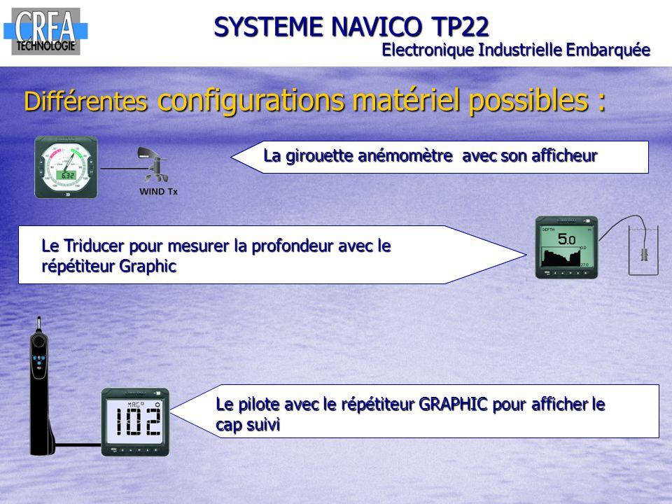 SYSTEME NAVICO TP22 Electronique Industrielle Embarquée Différentes configurations matériel possibles : La girouette anémomètre avec son afficheur Le