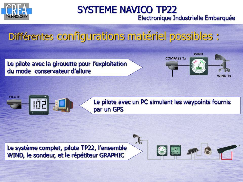 SYSTEME NAVICO TP22 Electronique Industrielle Embarquée Différentes configurations matériel possibles : Le pilote avec la girouette pour lexploitation