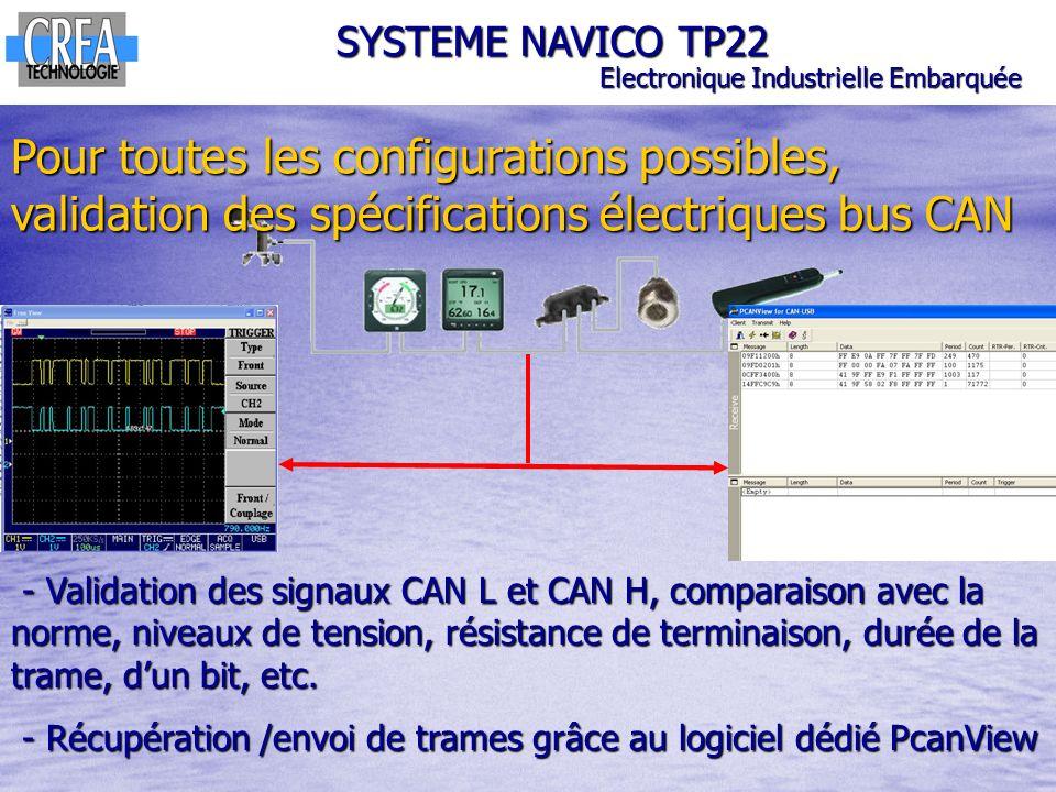 SYSTEME NAVICO TP22 Electronique Industrielle Embarquée - Validation des signaux CAN L et CAN H, comparaison avec la norme, niveaux de tension, résist