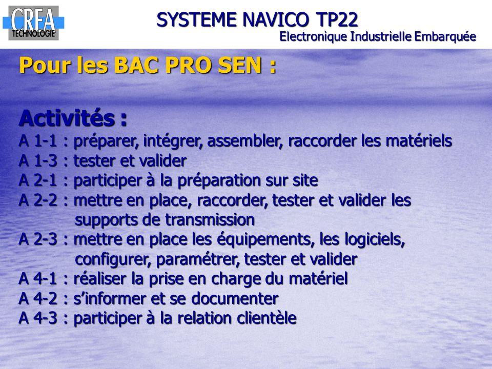 SYSTEME NAVICO TP22 Electronique Industrielle Embarquée Pour les BAC PRO SEN : Activités : A 1-1 : préparer, intégrer, assembler, raccorder les matéri