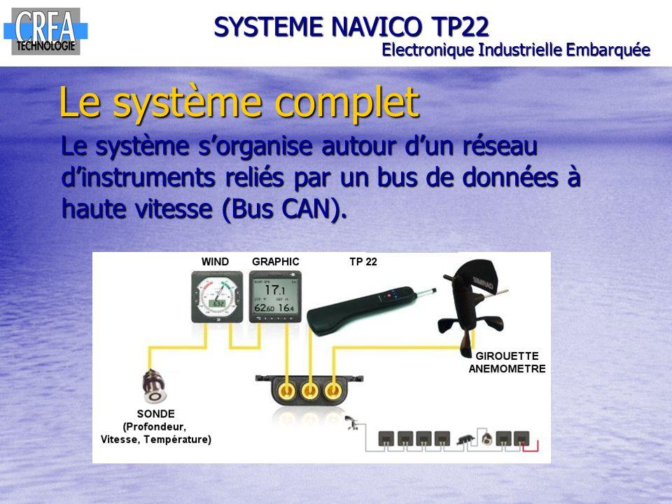 SYSTEME NAVICO TP22 BAC PRO SEN Electronique Industrielle Embarquée Diagnostic à réaliser sur le système : - Configuration soft des appareils (girouette à 180°, pilote monté tribord…) - Configuration soft des appareils (girouette à 180°, pilote monté tribord…) - Installation dans le faisceau du pilote dun dispositif de - Installation dans le faisceau du pilote dun dispositif de coupure dune des voies du bus CAN ( visualisation à loscilloscope du coupure dune des voies du bus CAN ( visualisation à loscilloscope du signal CAN L ou CAN H, pas daffichage de cap sur le répétiteur dinformation GRAPHIC) signal CAN L ou CAN H, pas daffichage de cap sur le répétiteur dinformation GRAPHIC) - Fourniture dun câble dalimentation sans résistance de - Fourniture dun câble dalimentation sans résistance de terminaison (instruments alimentés, pas de communication, mauvais signaux CAN) terminaison (instruments alimentés, pas de communication, mauvais signaux CAN)