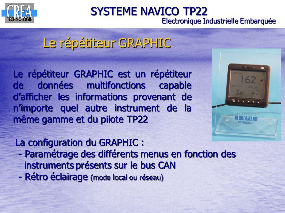 La girouette anémomètre tête de mât et son afficheur SYSTEME NAVICO TP22 Electronique Industrielle Embarquée Configuration de lensemble : - Orientation du capteur, - Orientation du capteur, - Choix des unités de mesure (nœuds, m/s, miles/heure, beaufort) - Choix des unités de mesure (nœuds, m/s, miles/heure, beaufort) - Compensation de langle de vent - Compensation de langle de vent - Paramétrage de lAlarme / vitesse du vent - Paramétrage de lAlarme / vitesse du vent - Paramétrage de langle de vent sur afficheur numérique - Paramétrage de langle de vent sur afficheur numérique - Rétro éclairage (local ou réseau) - Rétro éclairage (local ou réseau) La girouette anémomètre est livrée avec un boîtier à grand afficheur analogique et digital, un capteur de tête de mât, et sa connectique dédiée.