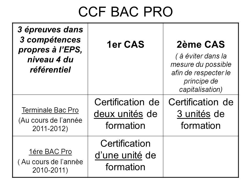 CCF BAC PRO 3 épreuves dans 3 compétences propres à lEPS, niveau 4 du référentiel 1er CAS2ème CAS ( à éviter dans la mesure du possible afin de respecter le principe de capitalisation) Terminale Bac Pro (Au cours de lannée 2011-2012) Certification de deux unités de formation Certification de 3 unités de formation 1ére BAC Pro ( Au cours de lannèe 2010-2011) Certification dune unité de formation