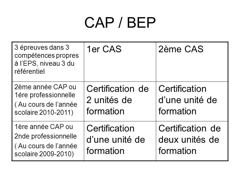 TABLEAU RECAPITULATIF POUR LENSEMBLE DE LA VOIE PRO CAPBEPBAC Pro 2 cas possibles 2 cas possibles pour répondre aux 3 UF sur le cycle terminal Deux UFTrois UF (à éviter afin de respecter le principe de capitalisation) Deux UFUne UFDeux UFUne UF Deux UFUne UFDeux UF Exigence de certification niveau 3 du référentiel Exigence de certification niveau 4 du référentiel