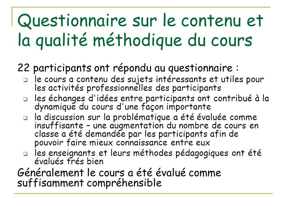 Questionnaire sur le contenu et la qualité méthodique du cours 22 participants ont répondu au questionnaire : le cours a contenu des sujets intéressan