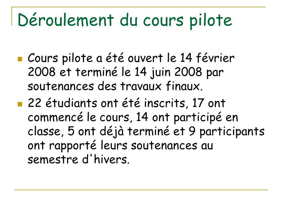 Déroulement du cours pilote Cours pilote a été ouvert le 14 février 2008 et terminé le 14 juin 2008 par soutenances des travaux finaux. 22 étudiants o