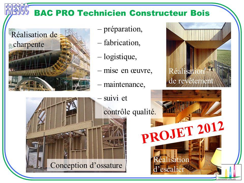 BAC PRO Technicien Constructeur Bois Réalisation de charpente Conception dossature Réalisation de revêtement Réalisation descalier – préparation, – fa
