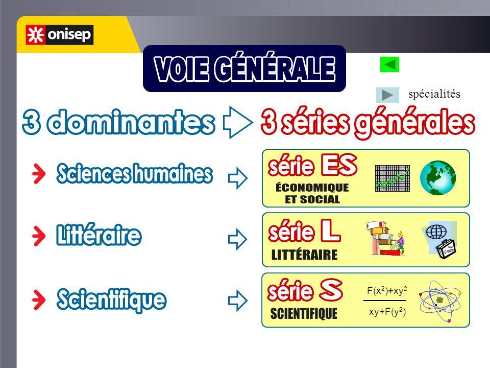 Voie générale : les spécialités Bac ES - sciences sociales et politiques, - économie approfondie, - mathématiques.