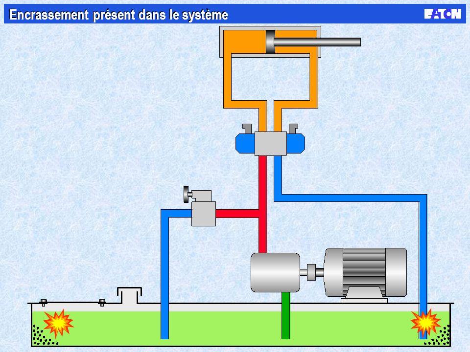 Montage hydraulique