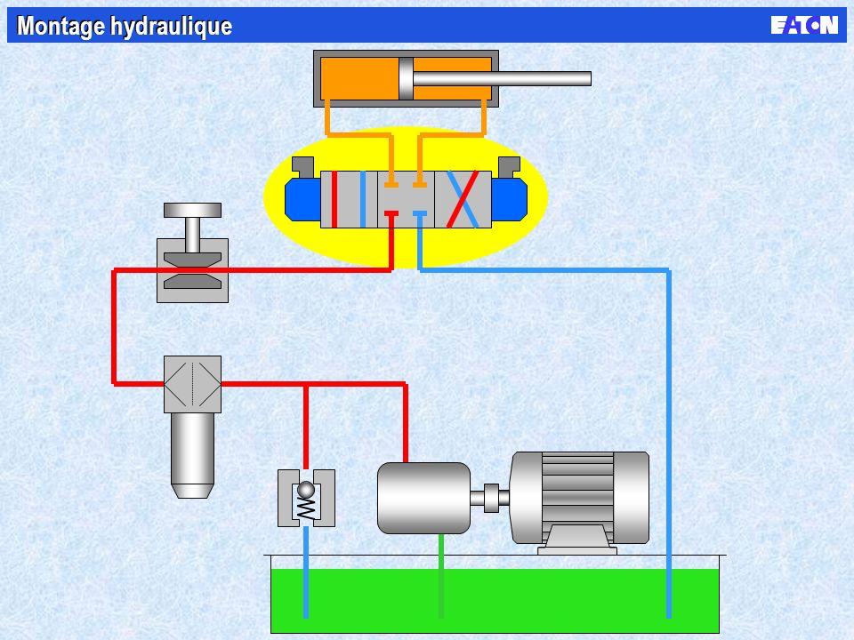 570 l/min 415 bar M330 - 620 uLa gamme comprend des unités de montage des conduites et des joints.