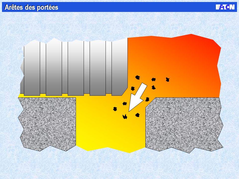 Éléments Eco-Pak uUtilisent un tube central métallique perforé.