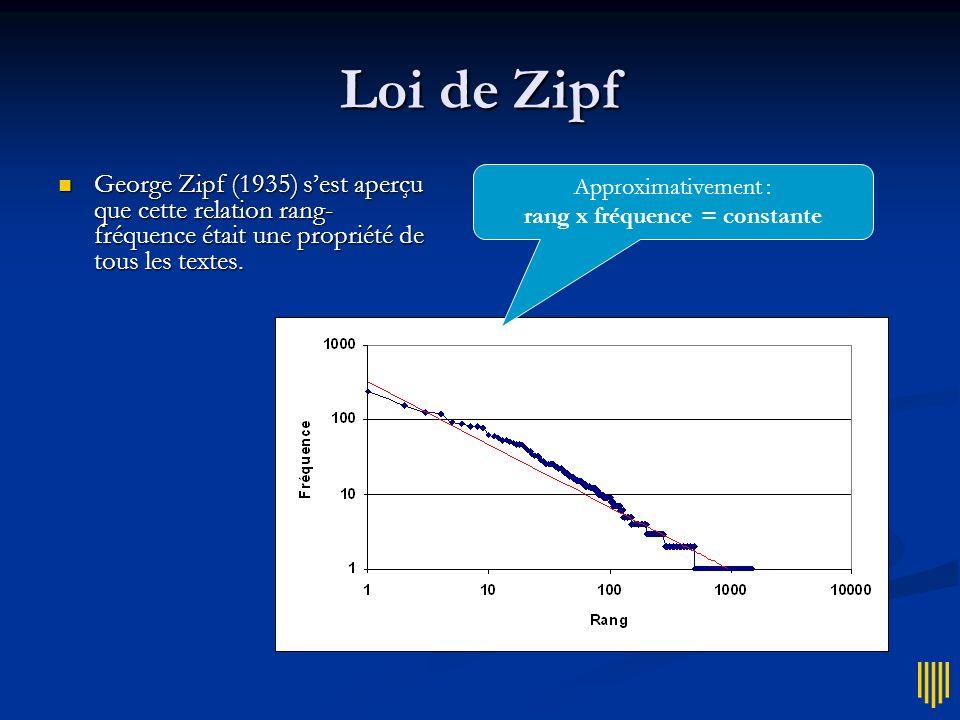Loi de Zipf George Zipf (1935) sest aperçu que cette relation rang- fréquence était une propriété de tous les textes. George Zipf (1935) sest aperçu q