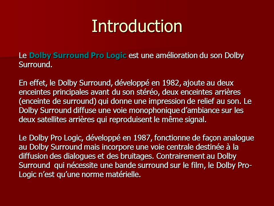 Introduction Le Dolby Surround Pro Logic est une amélioration du son Dolby Surround. En effet, le Dolby Surround, développé en 1982, ajoute au deux en