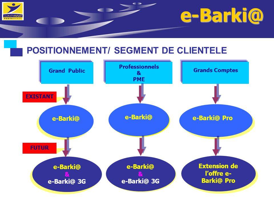 e-Barki@ POSITIONNEMENT/ SEGMENT DE CLIENTELE EXISTANT Grand Public Professionnels & PME Grands Comptes e-Barki@ Pro e-Barki@ FUTUR e-Barki@ & e-Barki