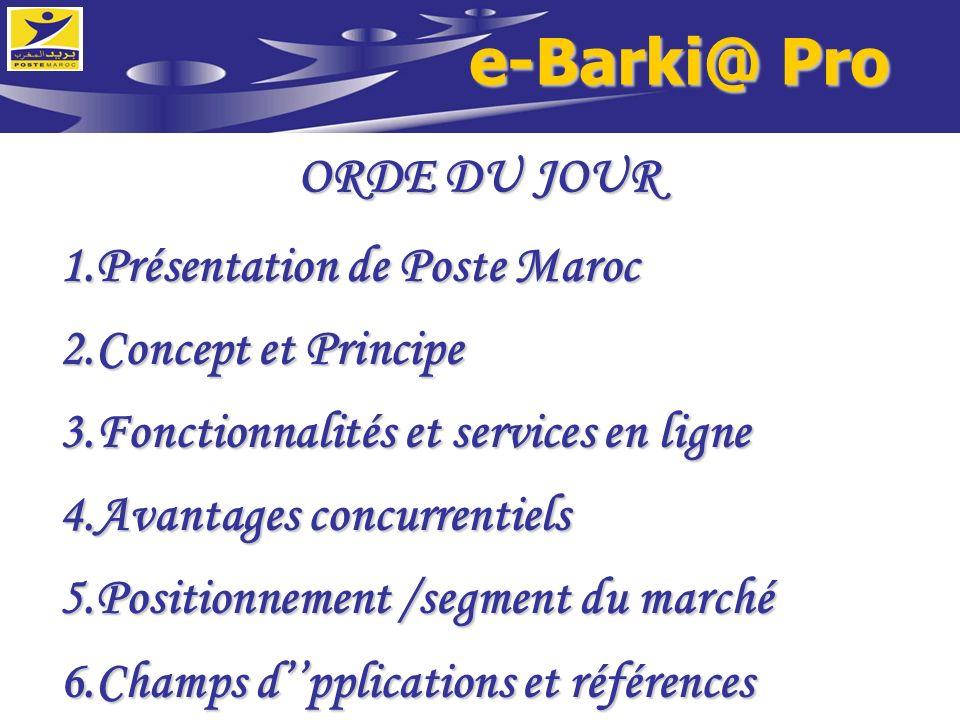 ORDE DU JOUR 1.Présentation de Poste Maroc 2.Concept et Principe 3.Fonctionnalités et services en ligne 4.Avantages concurrentiels 5.Positionnement /s