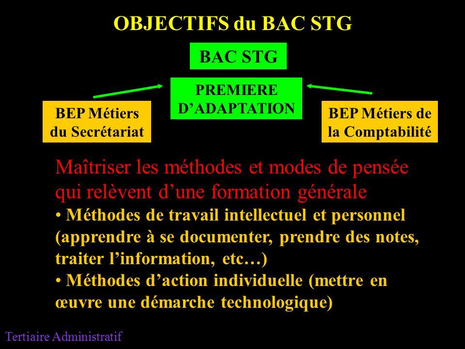 OBJECTIFS du BAC STG Maîtriser les méthodes et modes de pensée qui relèvent dune formation générale Méthodes de travail intellectuel et personnel (app