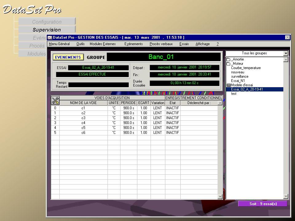 Modules externes Procès Verbaux Evénements Supervision DataSet Pro Configuration Supervision