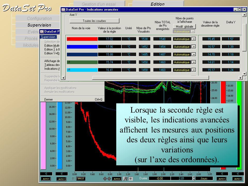 Modules externes Procès Verbaux Evénements Supervision DataSet Pro Configuration Exportation/Importation Configuration dun essai Gestion dun essai Sui