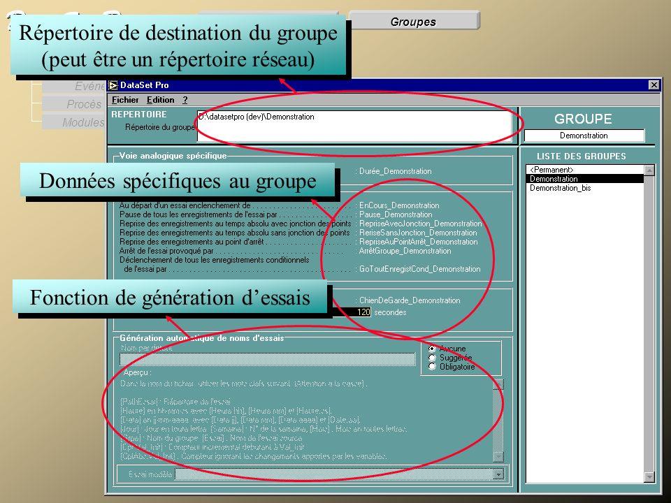 Modules externes Procès Verbaux Evénements Supervision DataSet Pro Configuration Des Procès verbaux Des Evénements Générale Groupes Répertoire de dest