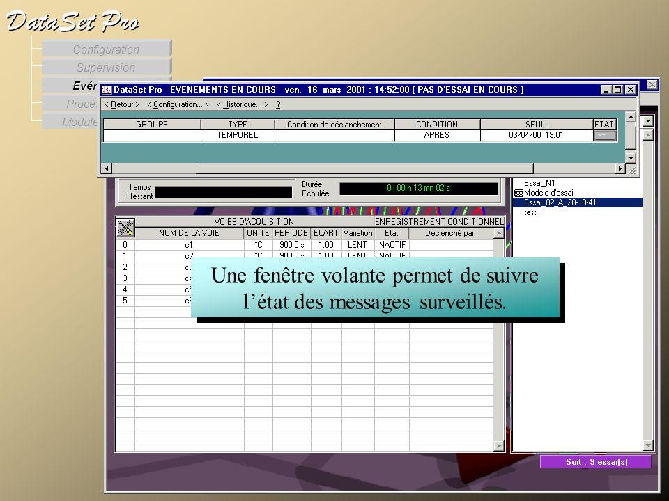 Modules externes Procès Verbaux Evénements Supervision DataSet Pro Configuration Une fenêtre volante permet de suivre létat des messages surveillés. L