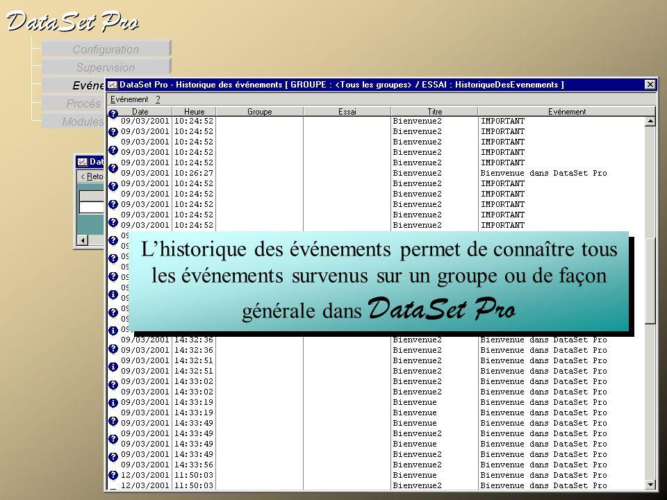 Modules externes Procès Verbaux Evénements Supervision DataSet Pro Configuration Lhistorique des événements permet de connaître tous les événements su