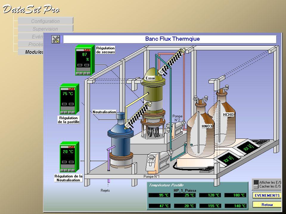 Modules externes Procès Verbaux Evénements Supervision DataSet Pro Configuration Les modules externes - exemples