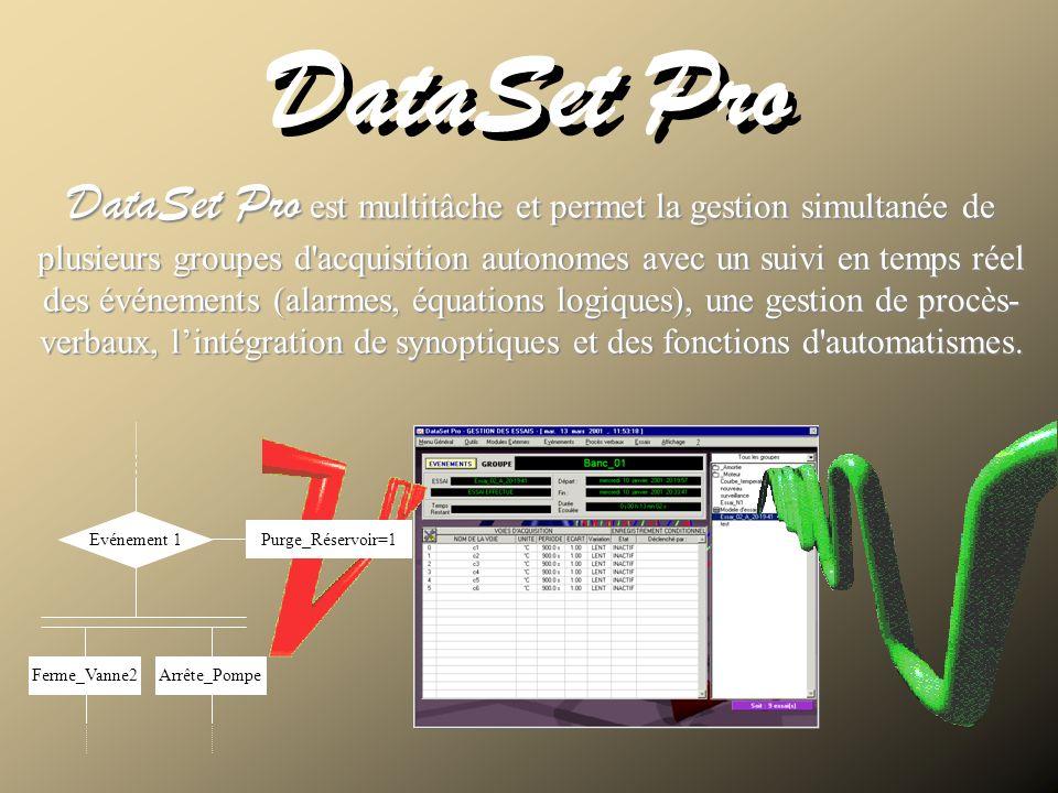 Modules externes Procès Verbaux Evénements Supervision DataSet Pro Configuration Exportation/Importation Configuration dun essai Gestion dun essai Suivi des actions Edition DataSet Pro permet de suivre les actions effectuées par le logiciel.