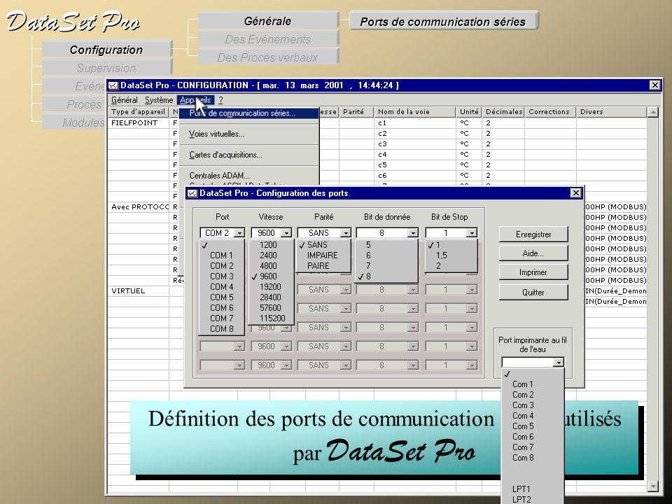 Modules externes Procès Verbaux Evénements Supervision DataSet Pro Configuration Des Procès verbaux Des Evénements Générale Ports de communication sér