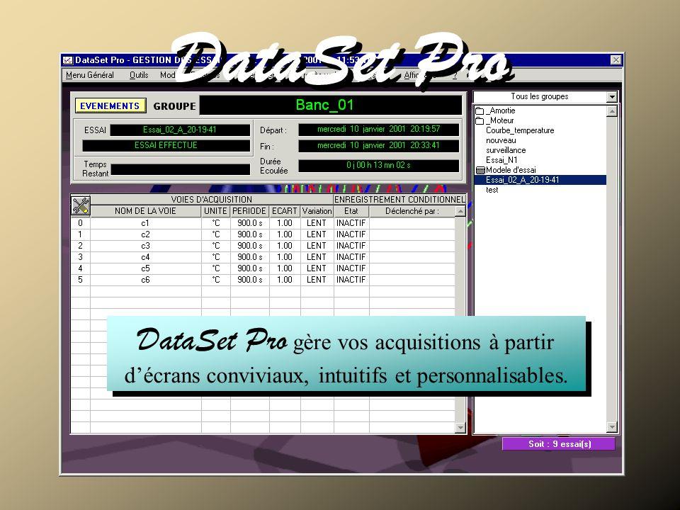 Modules externes Procès Verbaux Evénements Supervision DataSet Pro Configuration Exportation/Importation Configuration dun essai Gestion dun essai Suivi des actions Edition Edition temps réel Edition à partir de paramètres de visualisation prédéfinis Les courbes sont affichées en fonction des paramètres enregistrés.