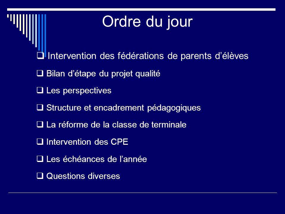 Ordre du jour Intervention des fédérations de parents délèves Bilan détape du projet qualité Les perspectives Structure et encadrement pédagogiques La