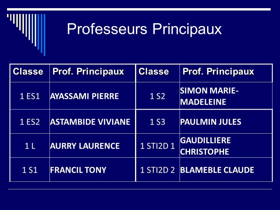 Professeurs Principaux Classe Prof. Principaux Classe 1 ES1AYASSAMI PIERRE1 S2 SIMON MARIE- MADELEINE 1 ES2ASTAMBIDE VIVIANE1 S3PAULMIN JULES 1 LAURRY