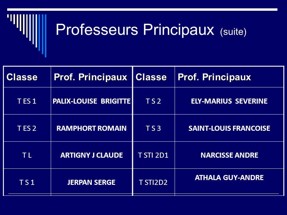 Professeurs Principaux (suite) Classe Prof. Principaux Classe T ES 1PALIX-LOUISE BRIGITTET S 2ELY-MARIUS SEVERINE T ES 2RAMPHORT ROMAINT S 3SAINT-LOUI