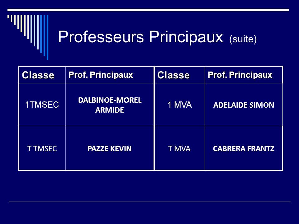 Professeurs Principaux (suite) Classe Prof. Principaux Classe 1TMSEC DALBINOE-MOREL ARMIDE 1 MVA ADELAIDE SIMON T TMSECPAZZE KEVINT MVACABRERA FRANTZ
