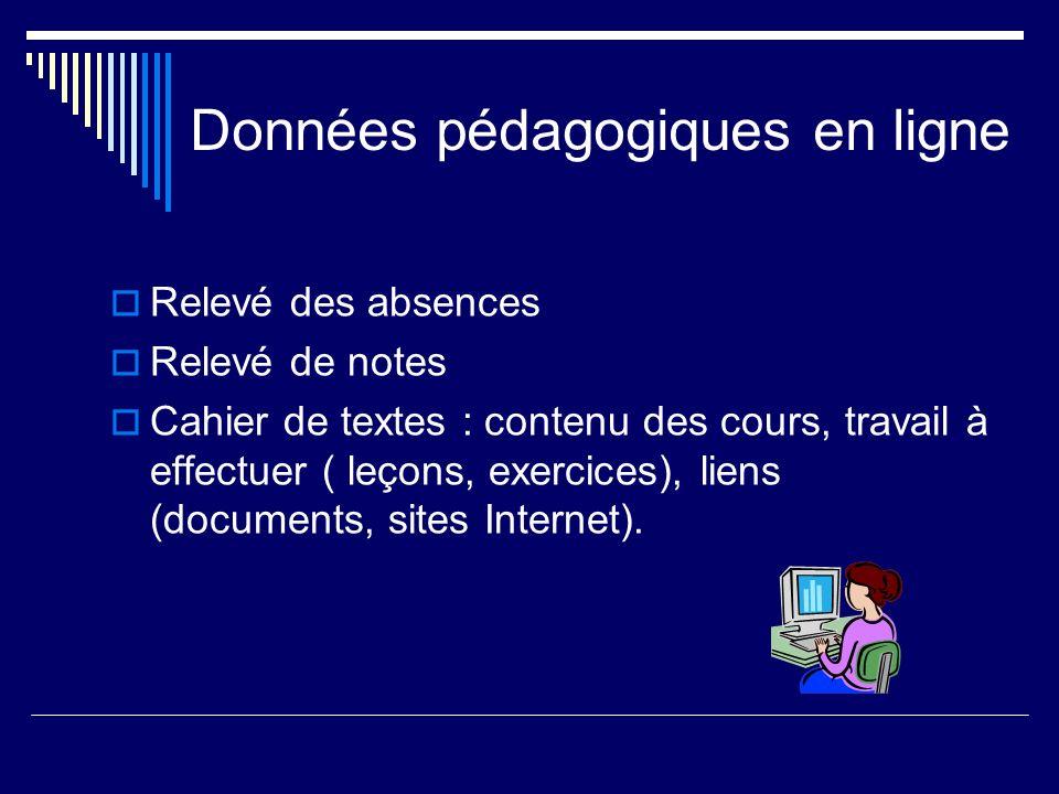 Données pédagogiques en ligne Relevé des absences Relevé de notes Cahier de textes : contenu des cours, travail à effectuer ( leçons, exercices), lien