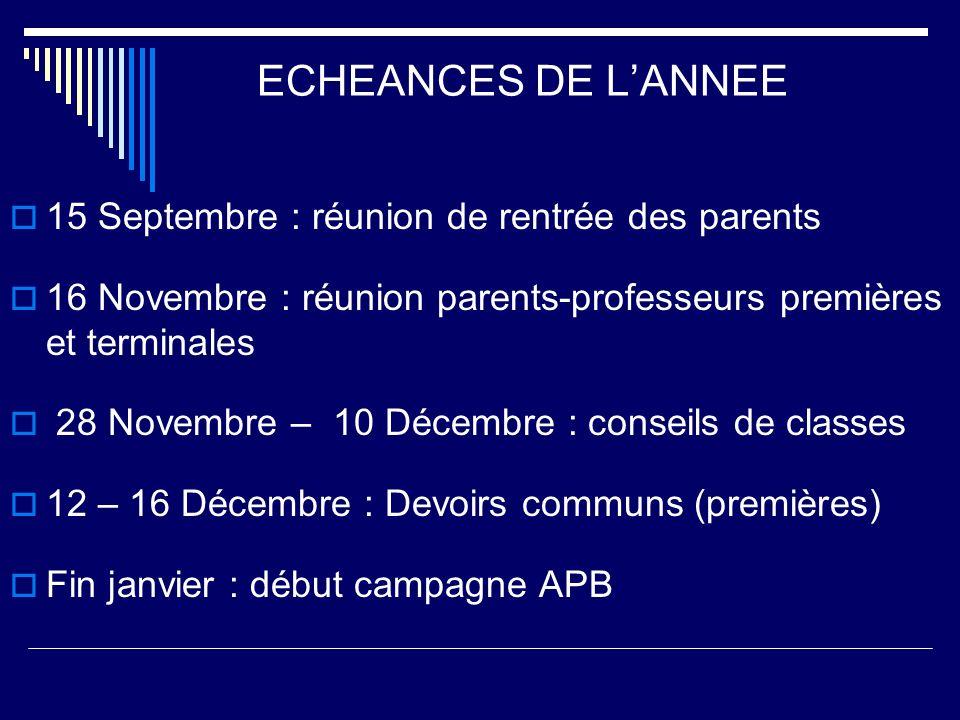 ECHEANCES DE LANNEE 15 Septembre : réunion de rentrée des parents 16 Novembre : réunion parents-professeurs premières et terminales 28 Novembre – 10 D
