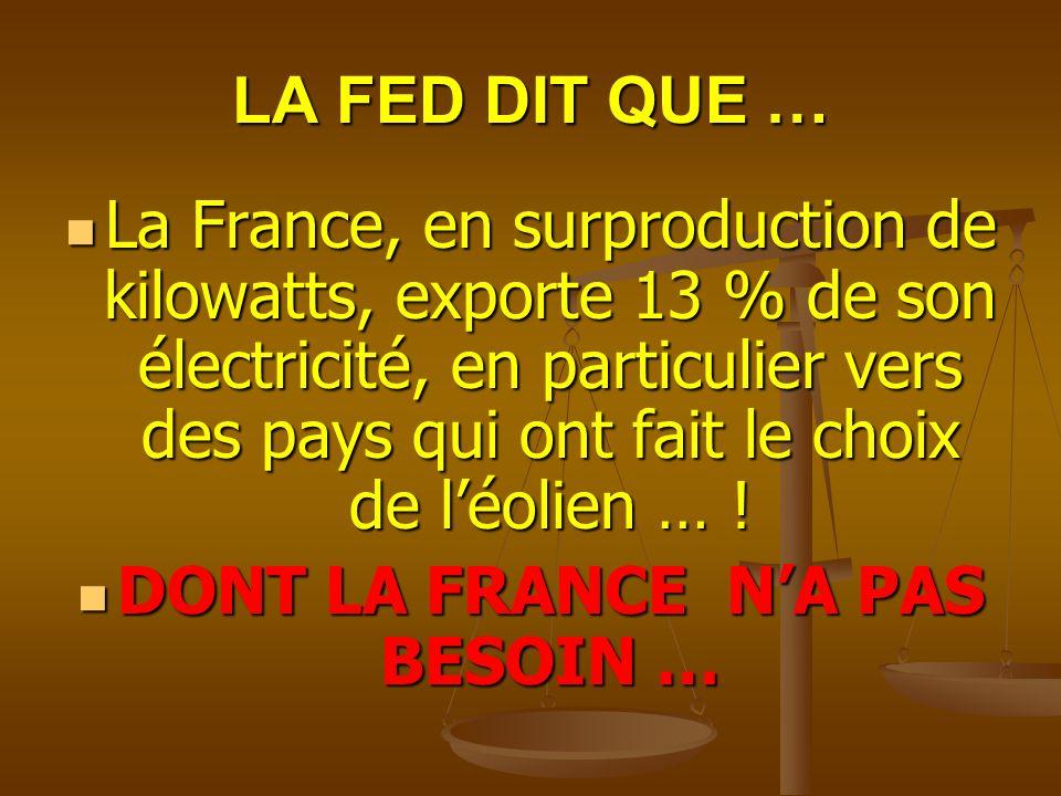 LA FED DIT QUE … La France, en surproduction de kilowatts, exporte 13 % de son électricité, en particulier vers des pays qui ont fait le choix de léol