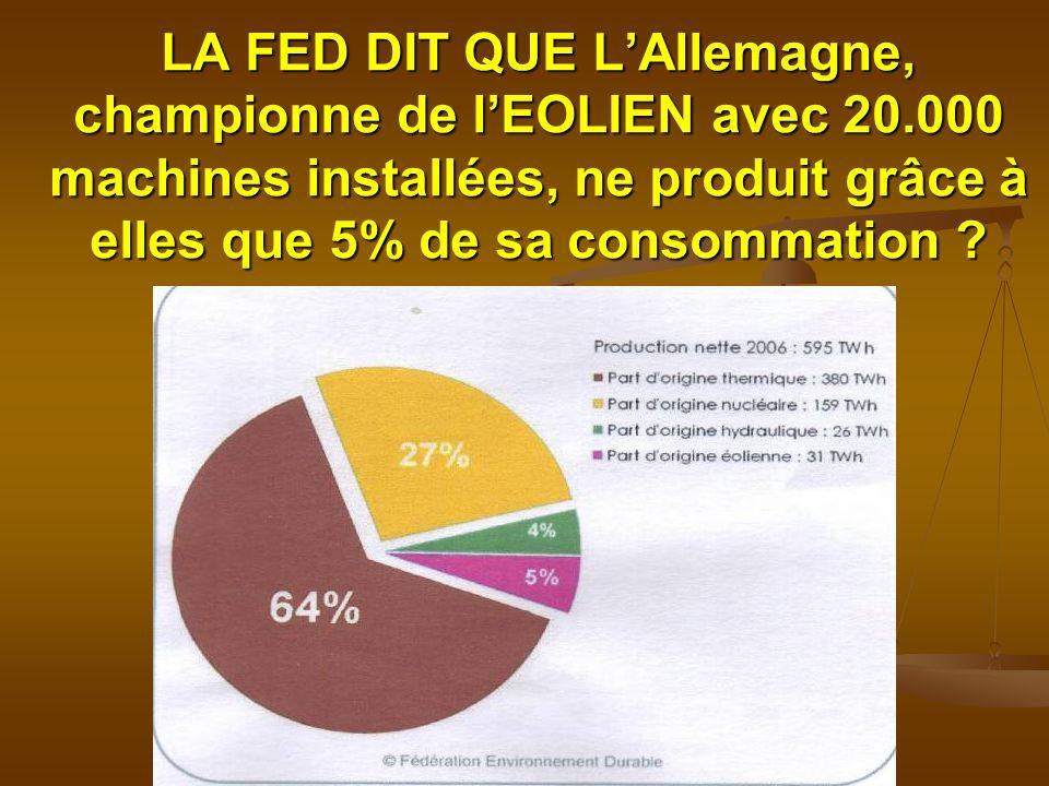 LA FED DIT QUE LAllemagne, championne de lEOLIEN avec 20.000 machines installées, ne produit grâce à elles que 5% de sa consommation ?
