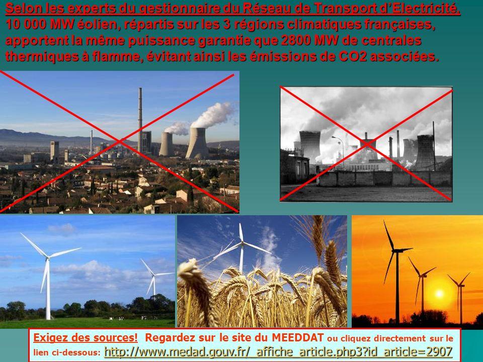 Selon les experts du gestionnaire du Réseau de Transport dElectricité, 10 000 MW éolien, répartis sur les 3 régions climatiques françaises, apportent