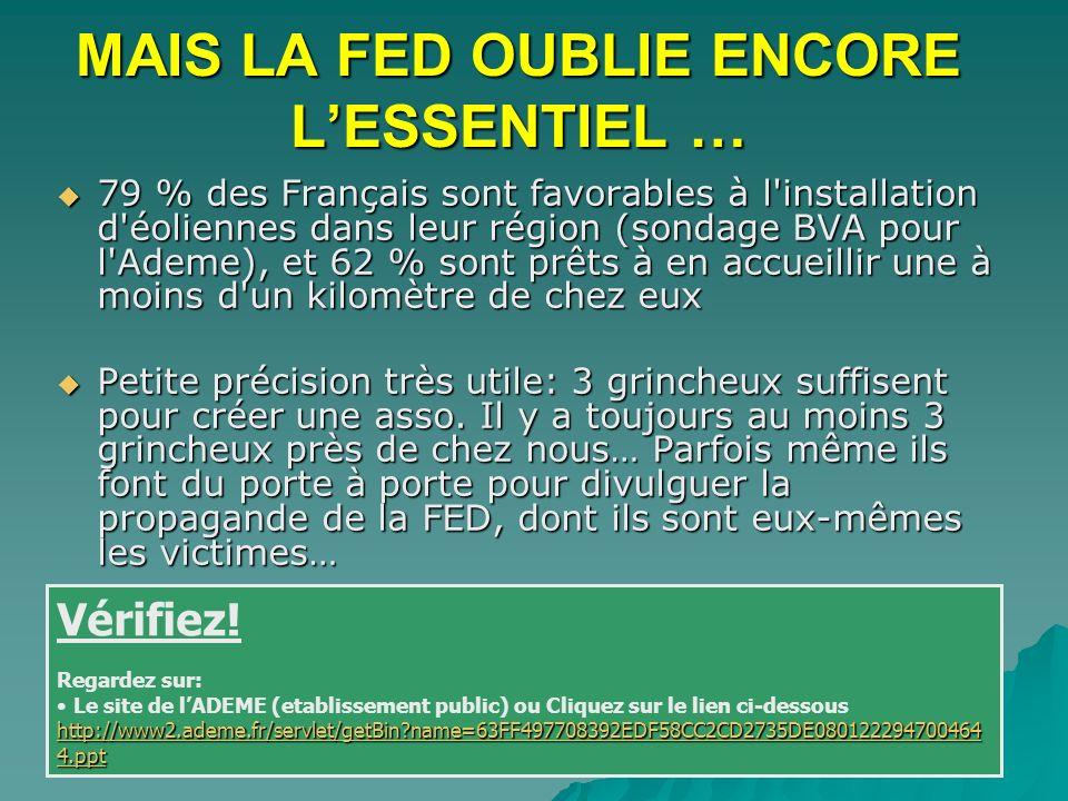 79 % des Français sont favorables à l'installation d'éoliennes dans leur région (sondage BVA pour l'Ademe), et 62 % sont prêts à en accueillir une à m