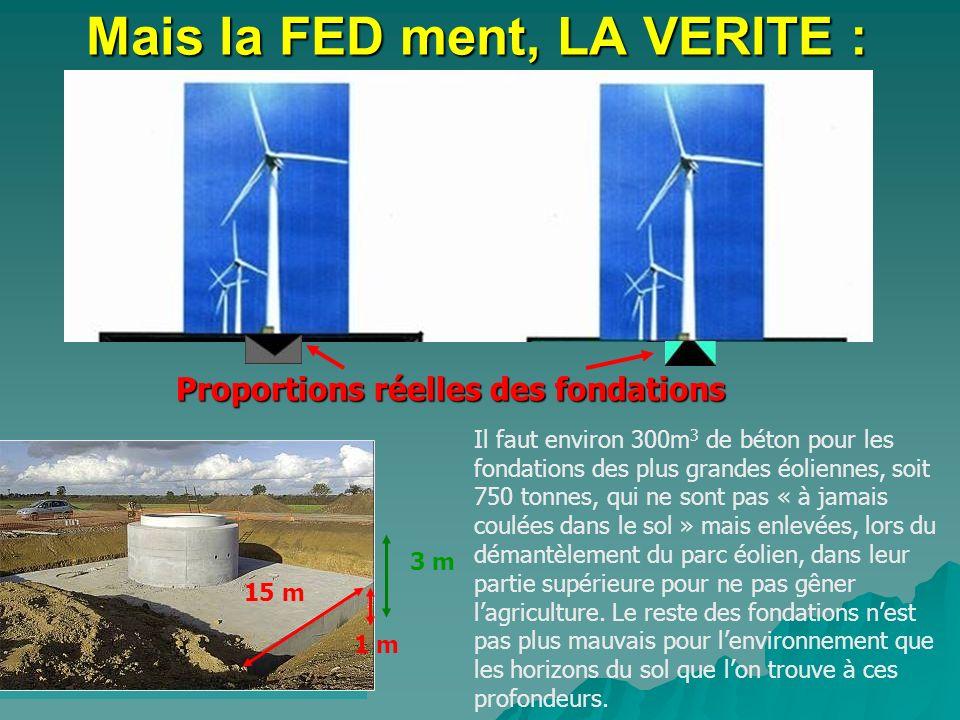 Mais la FED ment, LA VERITE : Proportions réelles des fondations Il faut environ 300m 3 de béton pour les fondations des plus grandes éoliennes, soit