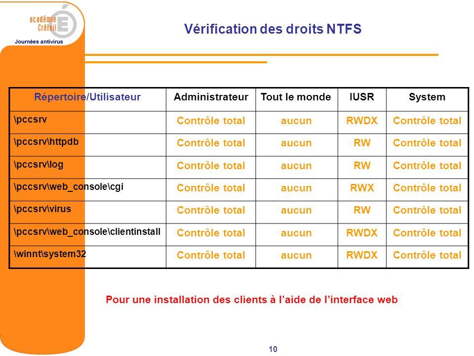 10 Vérification des droits NTFS Répertoire/UtilisateurAdministrateurTout le mondeIUSRSystem \pccsrv Contrôle totalaucunRWDXContrôle total \pccsrv\http