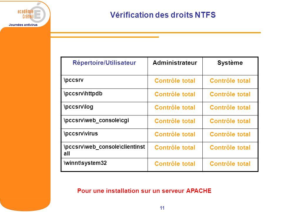 11 Vérification des droits NTFS Répertoire/UtilisateurAdministrateurSystème \pccsrv Contrôle total \pccsrv\httpdb Contrôle total \pccsrv\log Contrôle