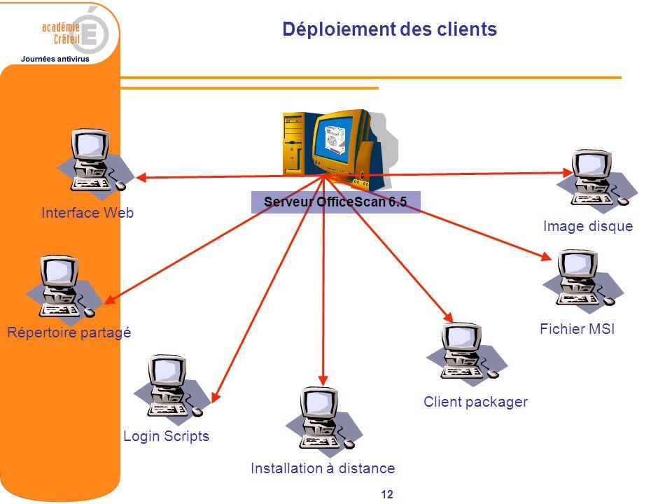 12 Déploiement des clients Interface Web Installation à distance Login Scripts Client packager Fichier MSI Image disque Répertoire partagé Serveur Off