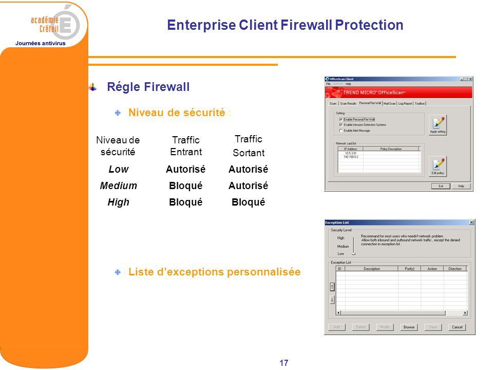 17 Enterprise Client Firewall Protection Régle Firewall Niveau de sécurité : Liste dexceptions personnalisée Niveau de sécurité Traffic Entrant Traffi
