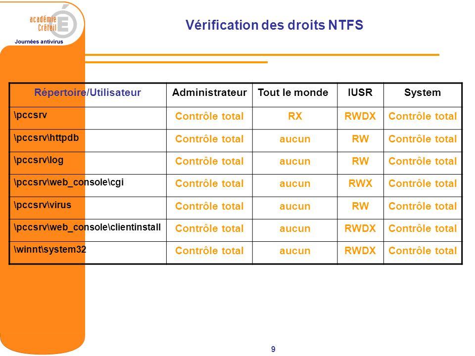 9 Vérification des droits NTFS Répertoire/UtilisateurAdministrateurTout le mondeIUSRSystem \pccsrv Contrôle totalRXRWDXContrôle total \pccsrv\httpdb C