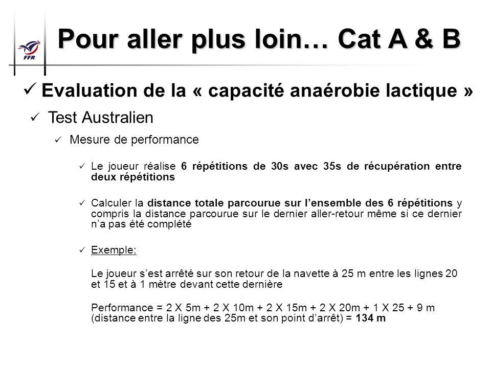 Préparation Physique Arbitres Top 14 – Pro D2 Pour aller plus loin… Cat A & B Evaluation de la « capacité anaérobie lactique » Test Australien Mesure